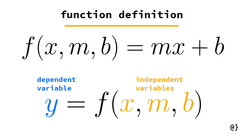 function independant variables 1