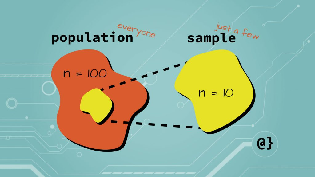 population vs sample statistics