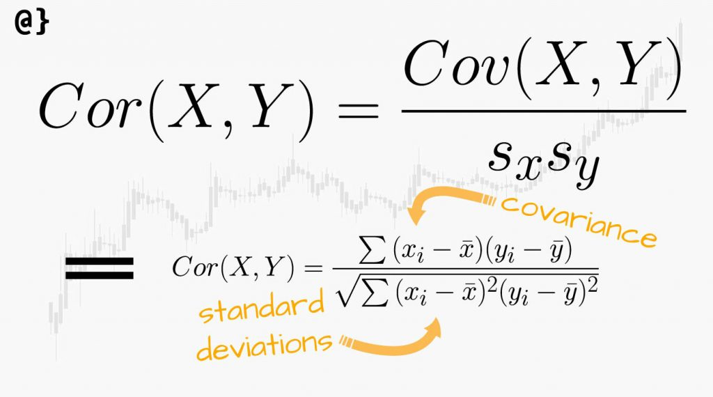 simplified correlation coefficient formula vs expanded
