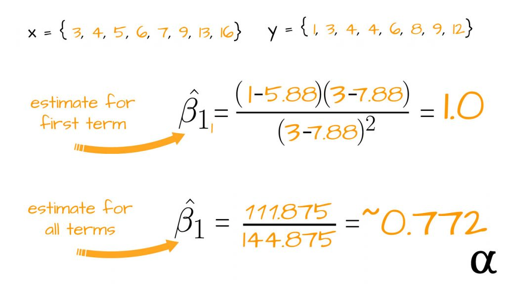 beta1 least squares simple linear regression calculation