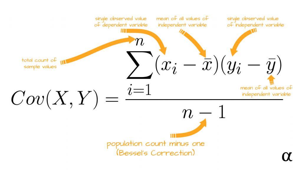 covariance equation diagram