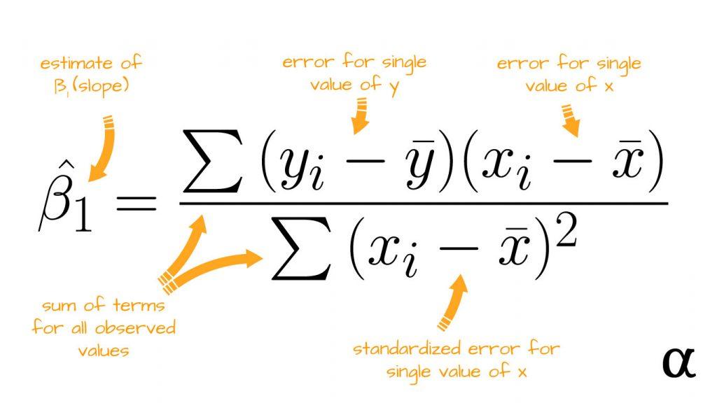 estimated slope formula simple linear regression