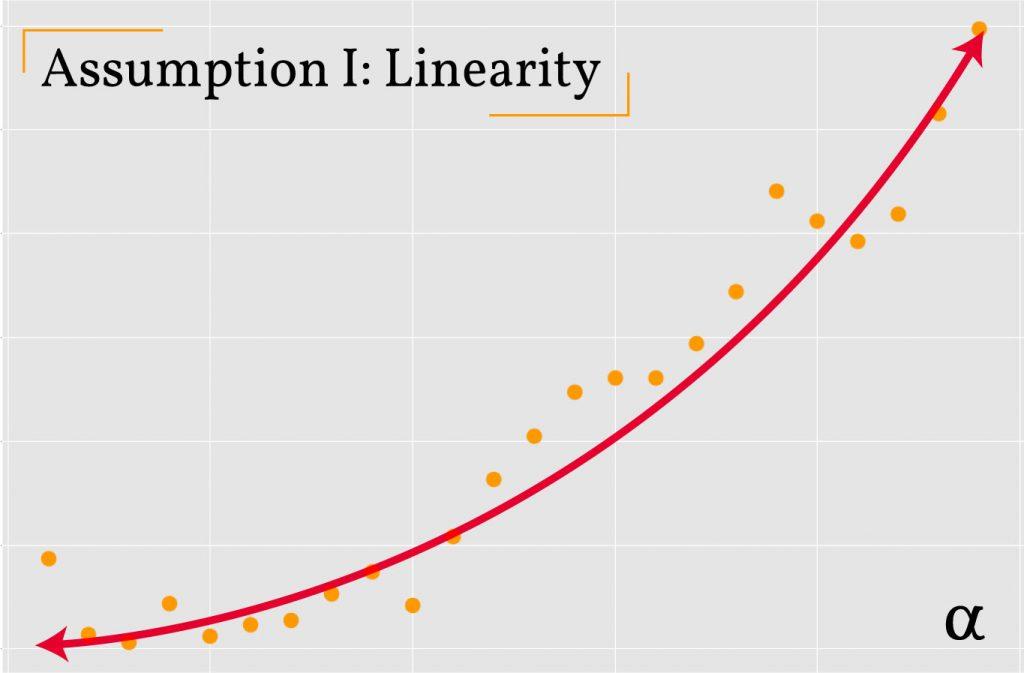 gauss markov theorum 1 linearity