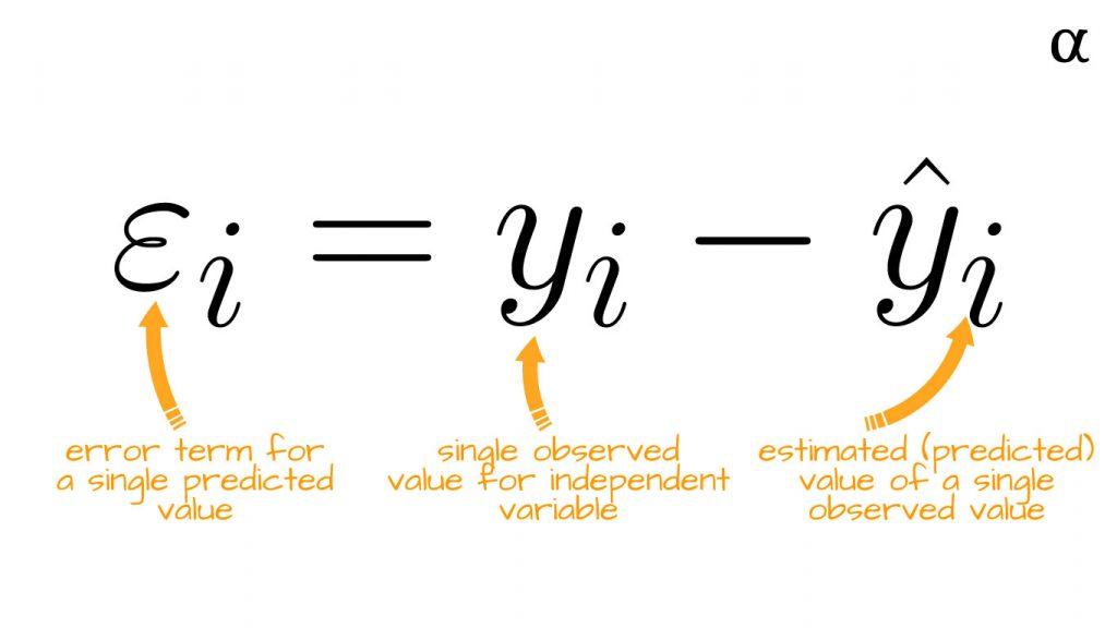 simple linear regression estimated residual