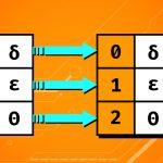 reshaping matrix data linear regression python banner