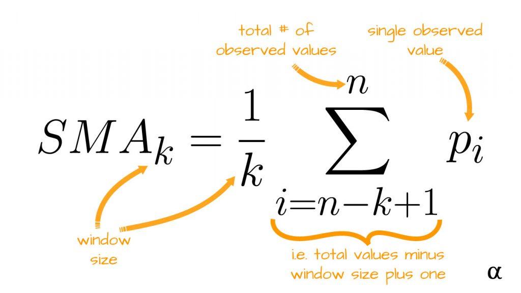 simple moving average formula alpharithms