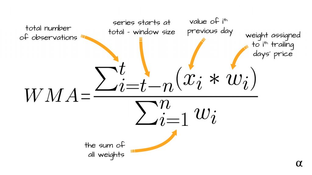 weighted moving average formula alpharithms