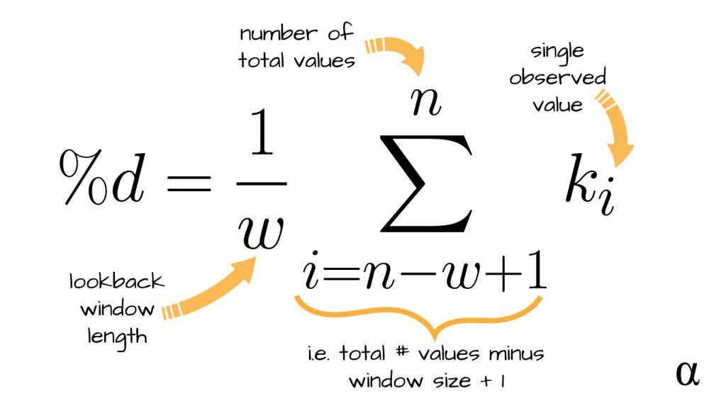 stochastics oscillator percent d formula alpharithms
