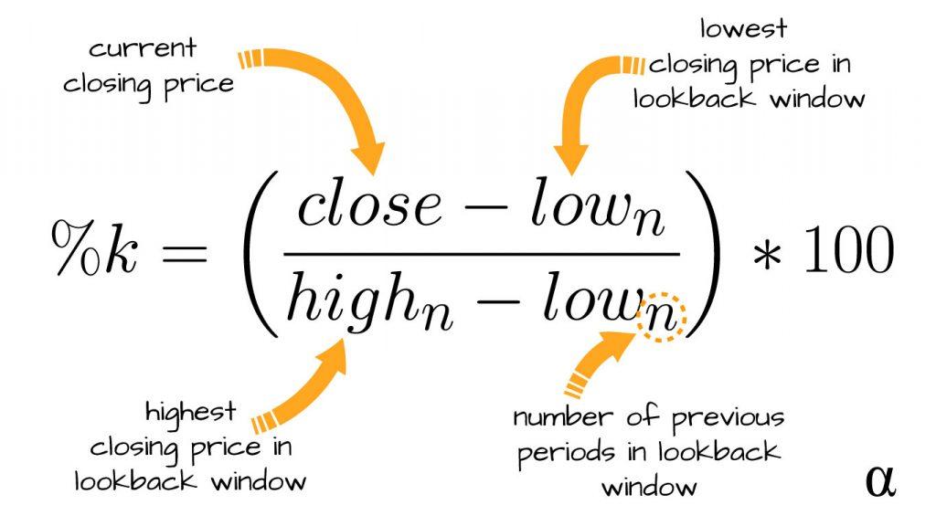 stochastics oscillator percent k formula alpharithms