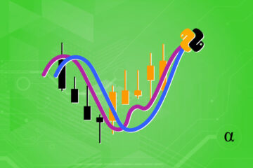 stochastic oscillator trading calculation python plotly alpharithm