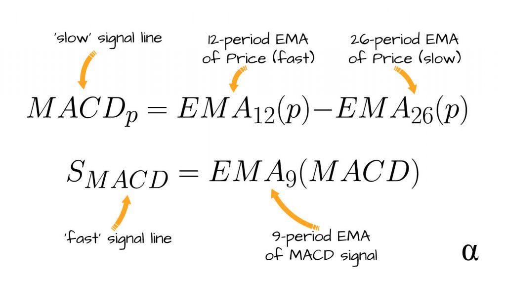 macd trigger formulas alpharithms