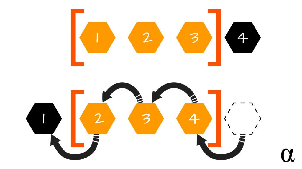 sliding window iteration alpharithms