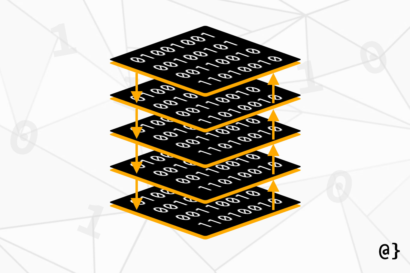 network layers banner