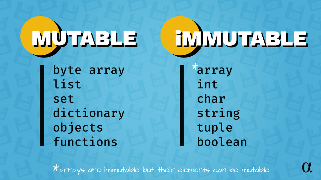 mutability data types alpharithms 1