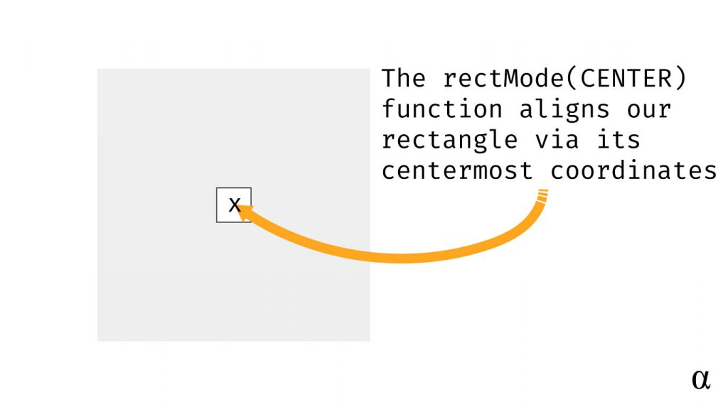 P5JS rectMode function center