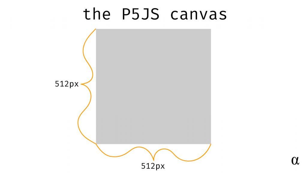 p5js canvas
