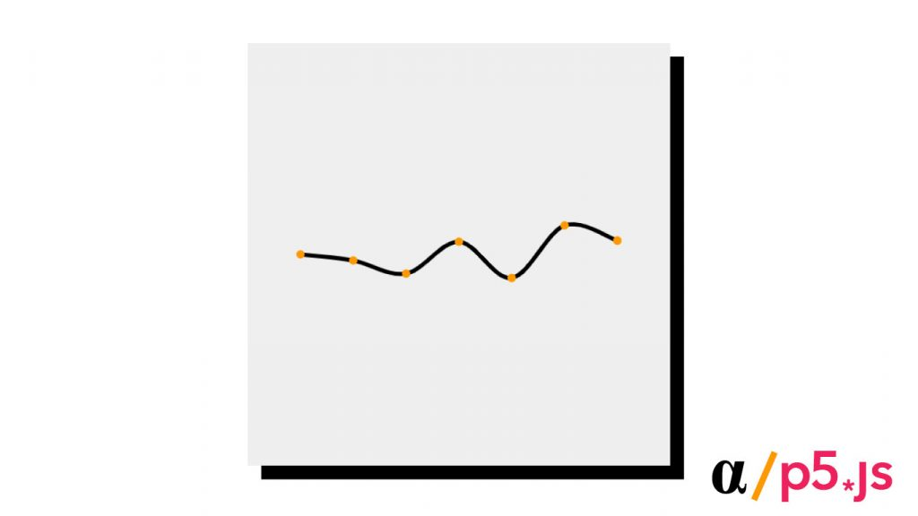 p5js squiggly lines