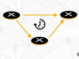 network delay types banner