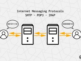 internet messaging protocols banner