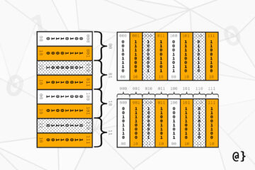 types of cache memory illustration