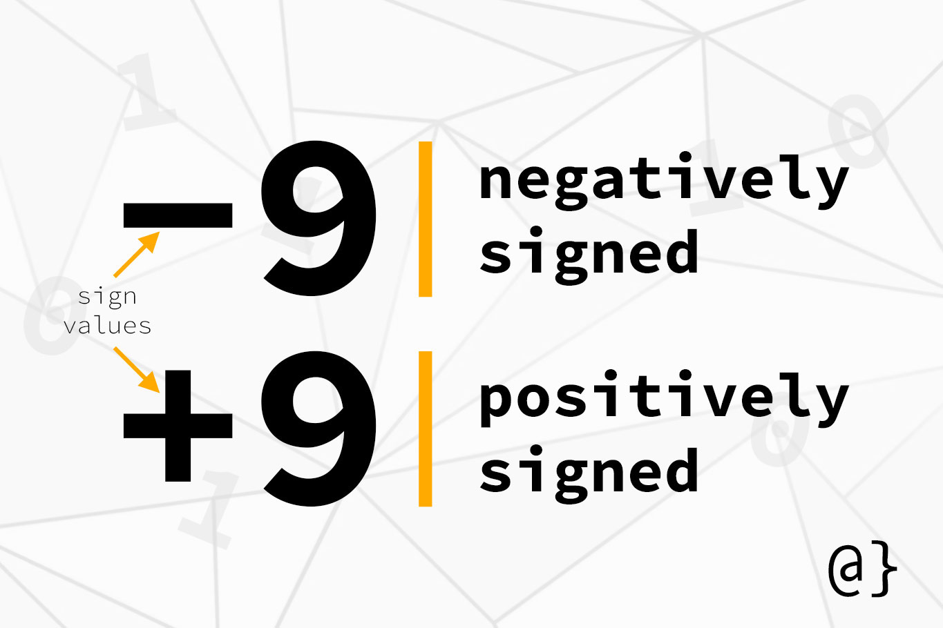 signed vs unsigned integers