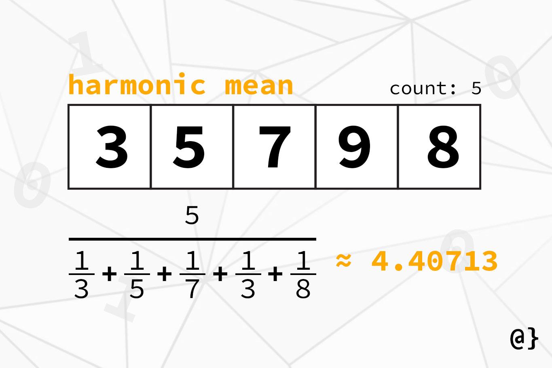 harmonic mean illustration