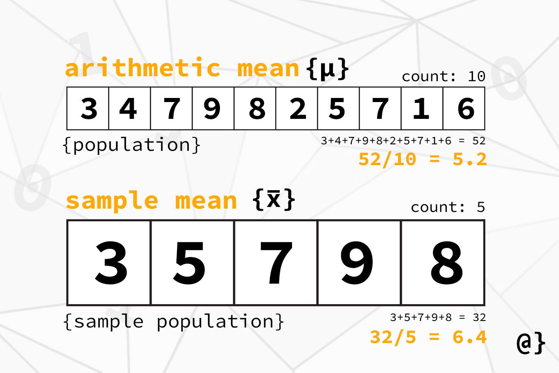 sample mean vs arithmetic mean comparison symbols counts