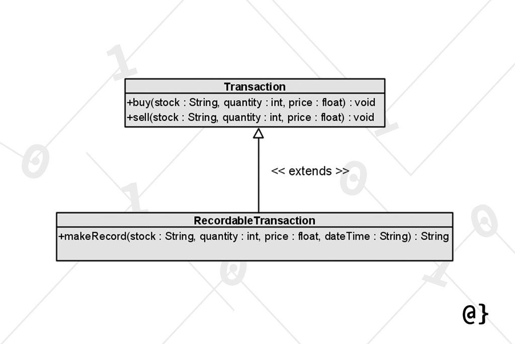 liskov substitution principle uml diagram overcoded