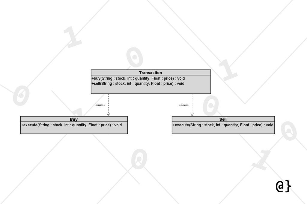 sinlge responsibility principle srp uml diagram example overcoded