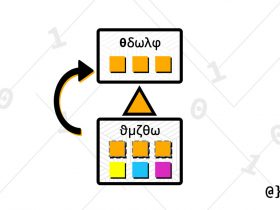liskov substitution principle lsp banner overcoded