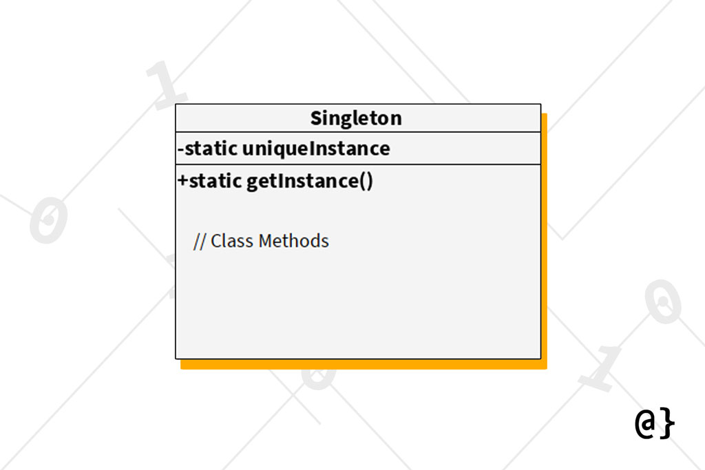 singleton pattern uml diagram overcoded