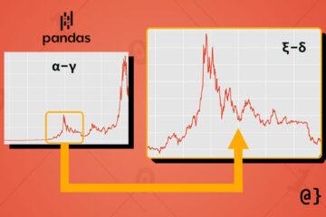 pandas time series slicing plots