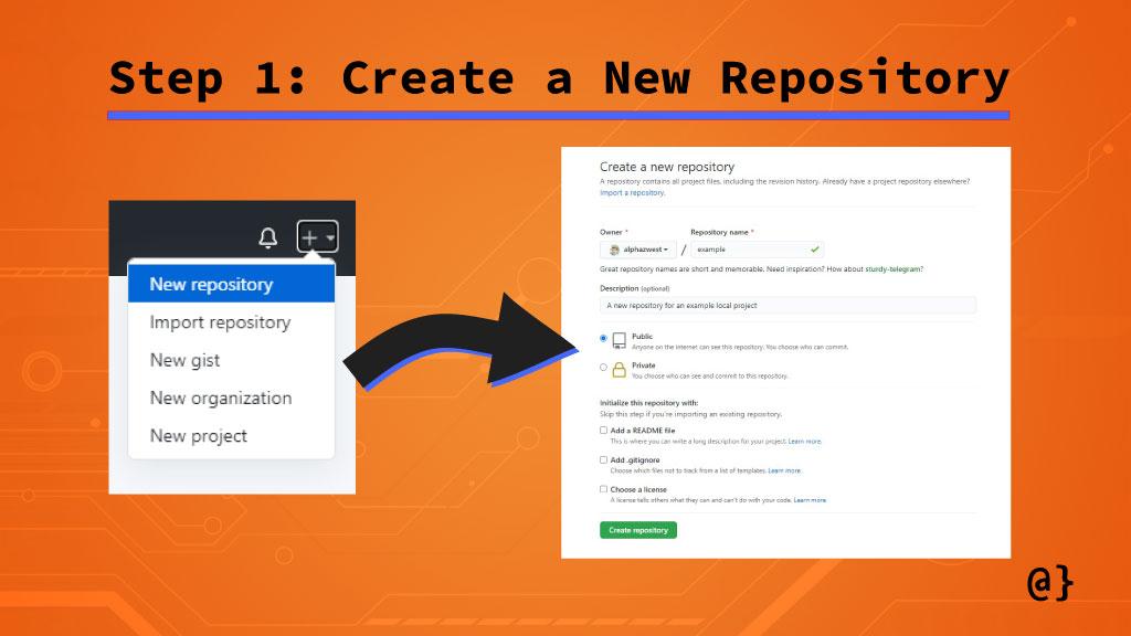 step1 create a new repo